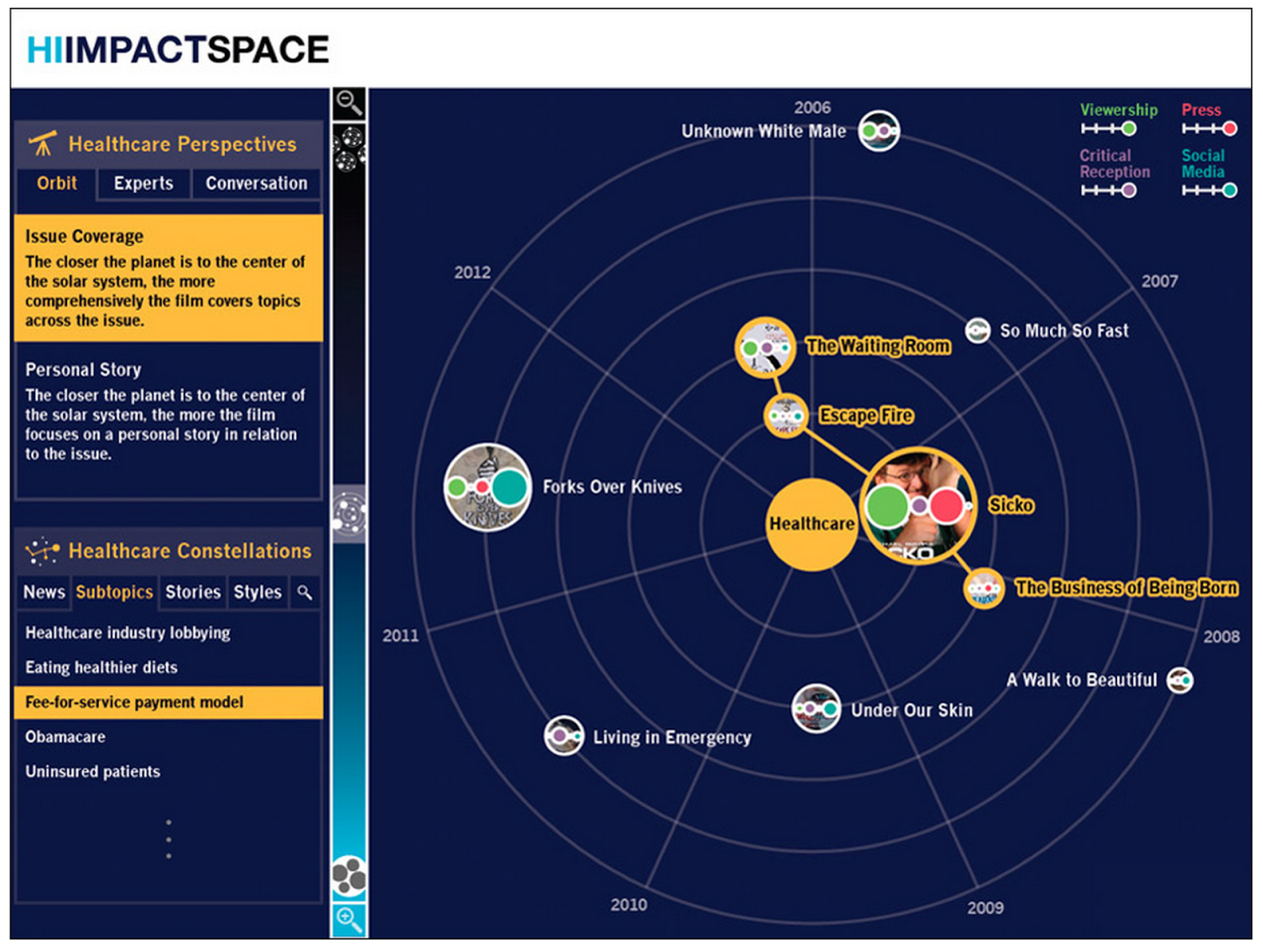2013-10-05-impactspace-wireframe.png